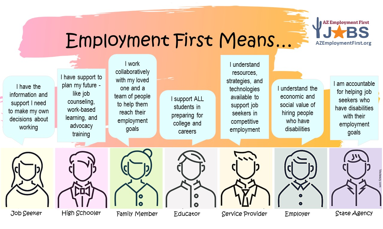 What Employment First Means to Me Infographic